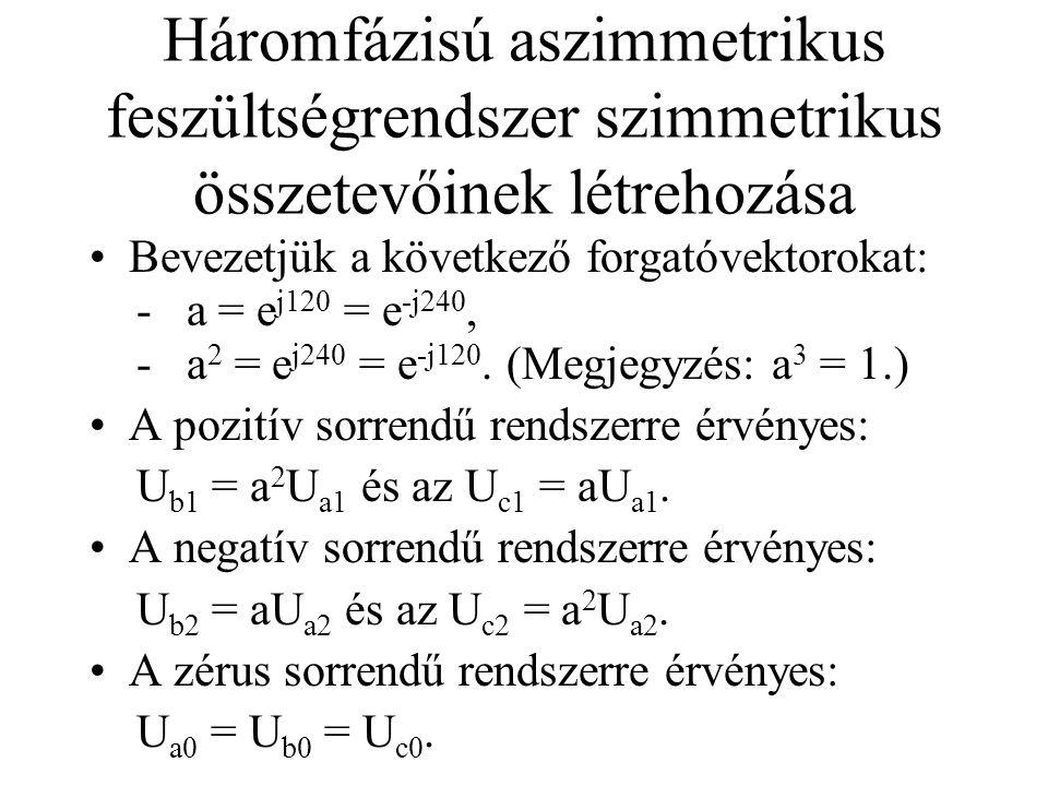 Háromfázisú aszimmetrikus feszültségrendszer szimmetrikus összetevőinek létrehozása Bevezetjük a következő forgatóvektorokat: - a = e j120 = e -j240,