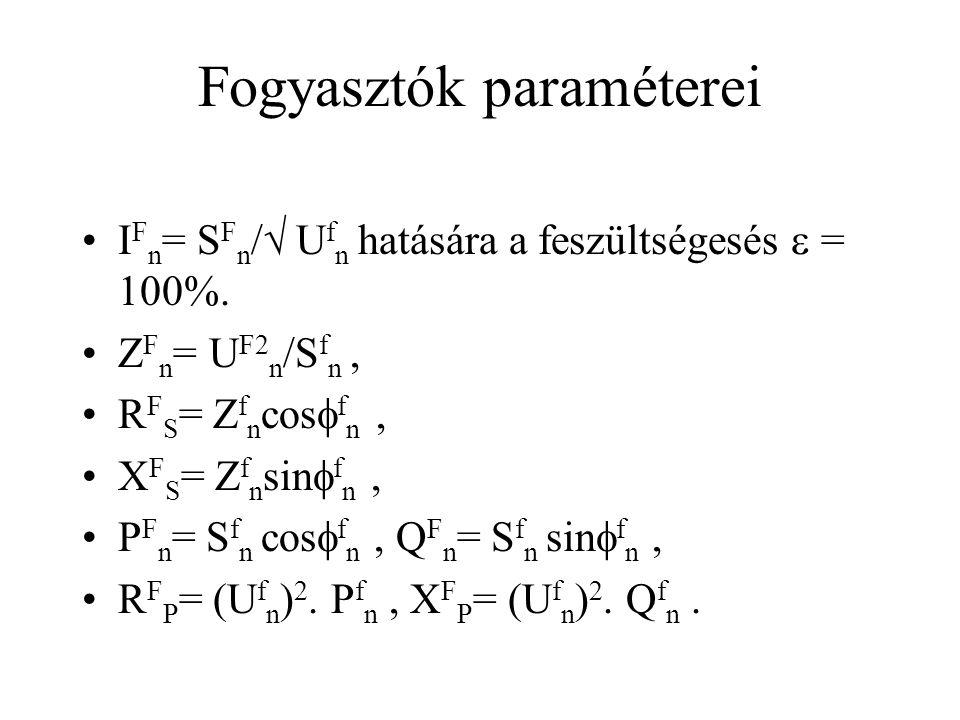 Fogyasztók paraméterei I F n = S F n /  U f n hatására a feszültségesés  = 100%. Z F n = U F2 n /S f n, R F S = Z f n cos  f n, X F S = Z f n sin 