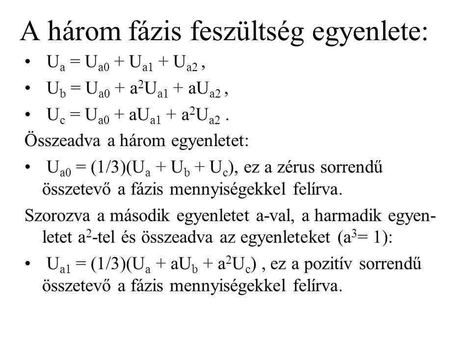 A három fázis feszültség egyenlete: U a = U a0 + U a1 + U a2, U b = U a0 + a 2 U a1 + aU a2, U c = U a0 + aU a1 + a 2 U a2. Összeadva a három egyenlet