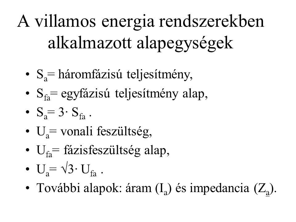 A villamos energia rendszerekben alkalmazott alapegységek S a = háromfázisú teljesítmény, S fa = egyfázisú teljesítmény alap, S a = 3· S fa. U a = von