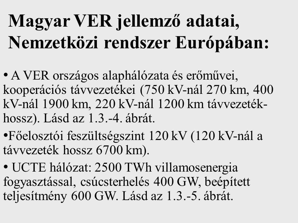 Magyar VER jellemző adatai, Nemzetközi rendszer Európában: A VER országos alaphálózata és erőművei, kooperációs távvezetékei (750 kV-nál 270 km, 400 k