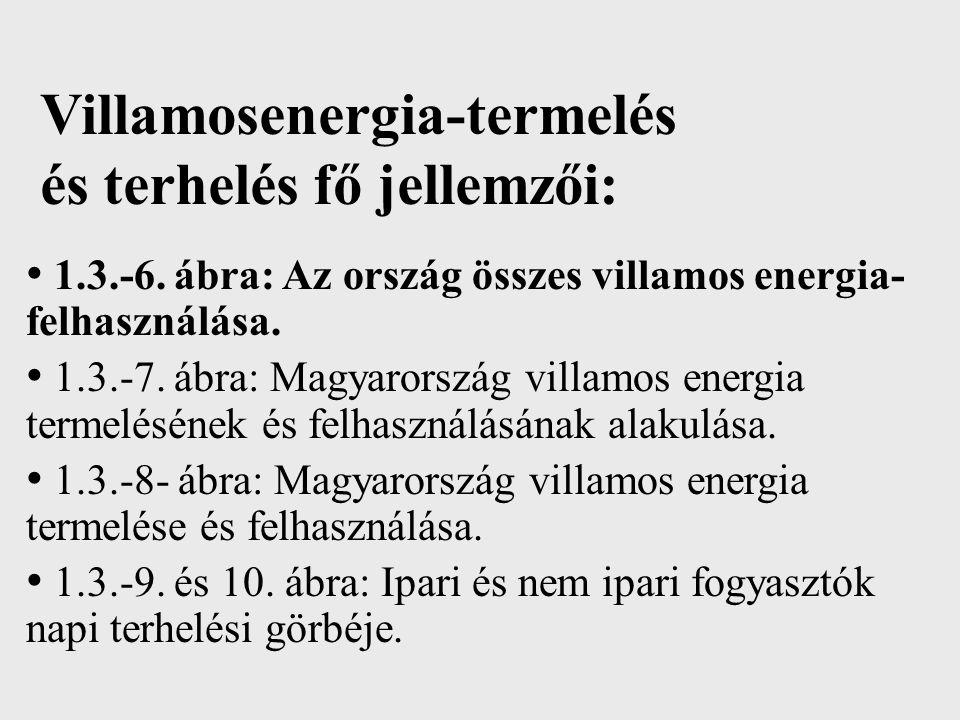 Villamosenergia-termelés és terhelés fő jellemzői: 1.3.-6. ábra: Az ország összes villamos energia- felhasználása. 1.3.-7. ábra: Magyarország villamos