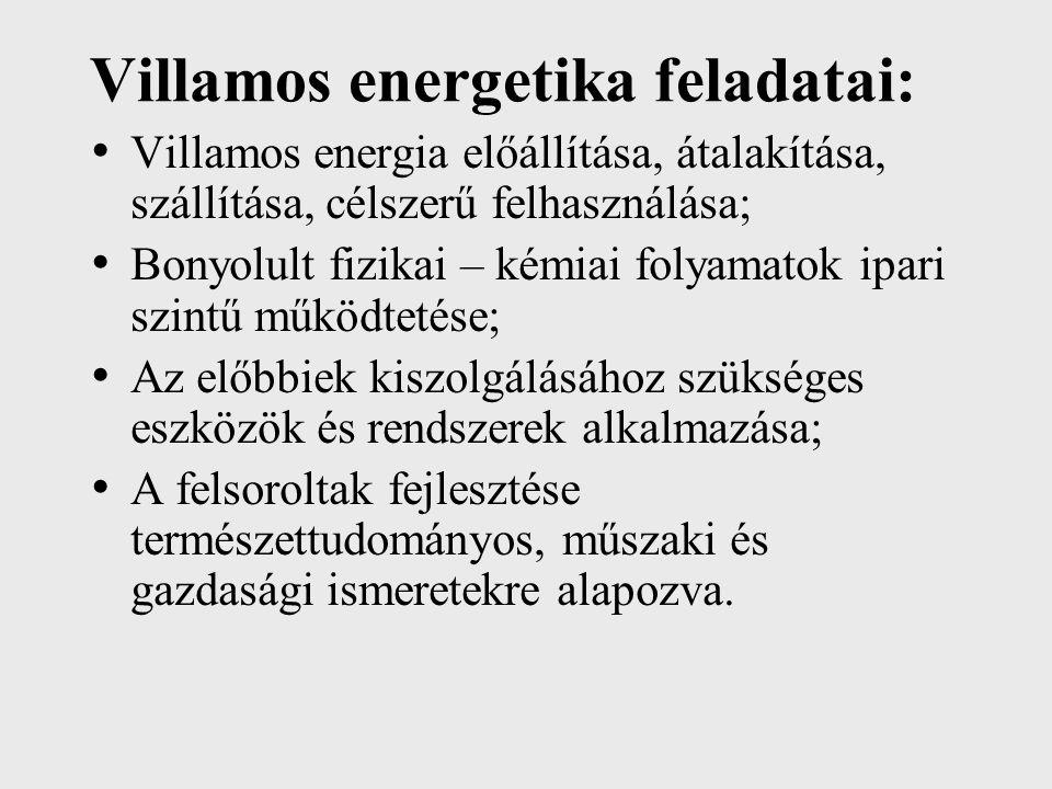 Villamos energetika feladatai: Villamos energia előállítása, átalakítása, szállítása, célszerű felhasználása; Bonyolult fizikai – kémiai folyamatok ip