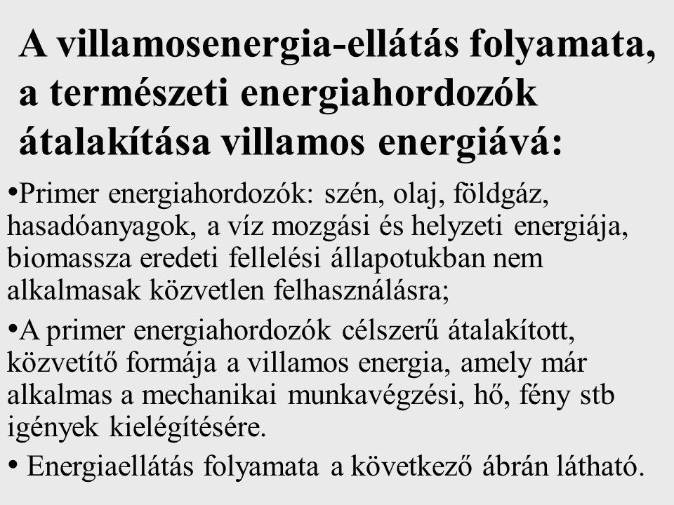 A villamosenergia-ellátás folyamata, a természeti energiahordozók átalakítása villamos energiává: Primer energiahordozók: szén, olaj, földgáz, hasadóa