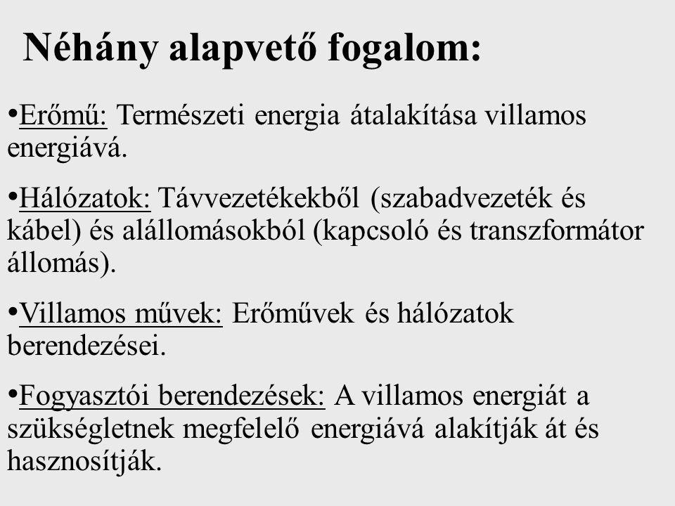 Erőmű: Természeti energia átalakítása villamos energiává. Hálózatok: Távvezetékekből (szabadvezeték és kábel) és alállomásokból (kapcsoló és transzfor