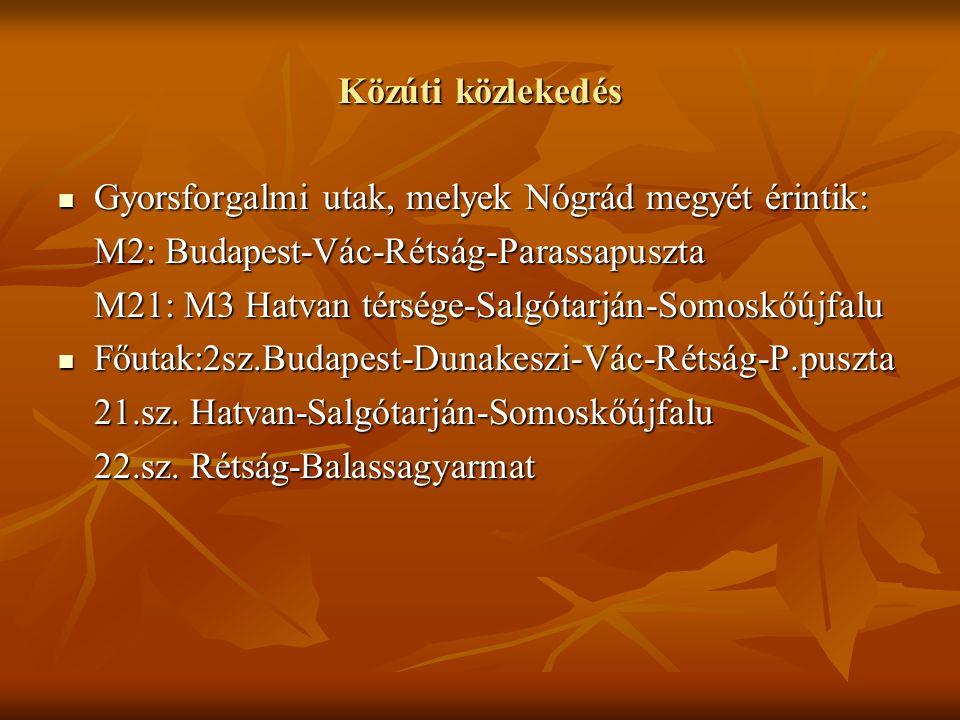 Közúti közlekedés Gyorsforgalmi utak, melyek Nógrád megyét érintik: Gyorsforgalmi utak, melyek Nógrád megyét érintik: M2: Budapest-Vác-Rétság-Parassapuszta M21: M3 Hatvan térsége-Salgótarján-Somoskőújfalu Főutak:2sz.Budapest-Dunakeszi-Vác-Rétság-P.puszta Főutak:2sz.Budapest-Dunakeszi-Vác-Rétság-P.puszta 21.sz.