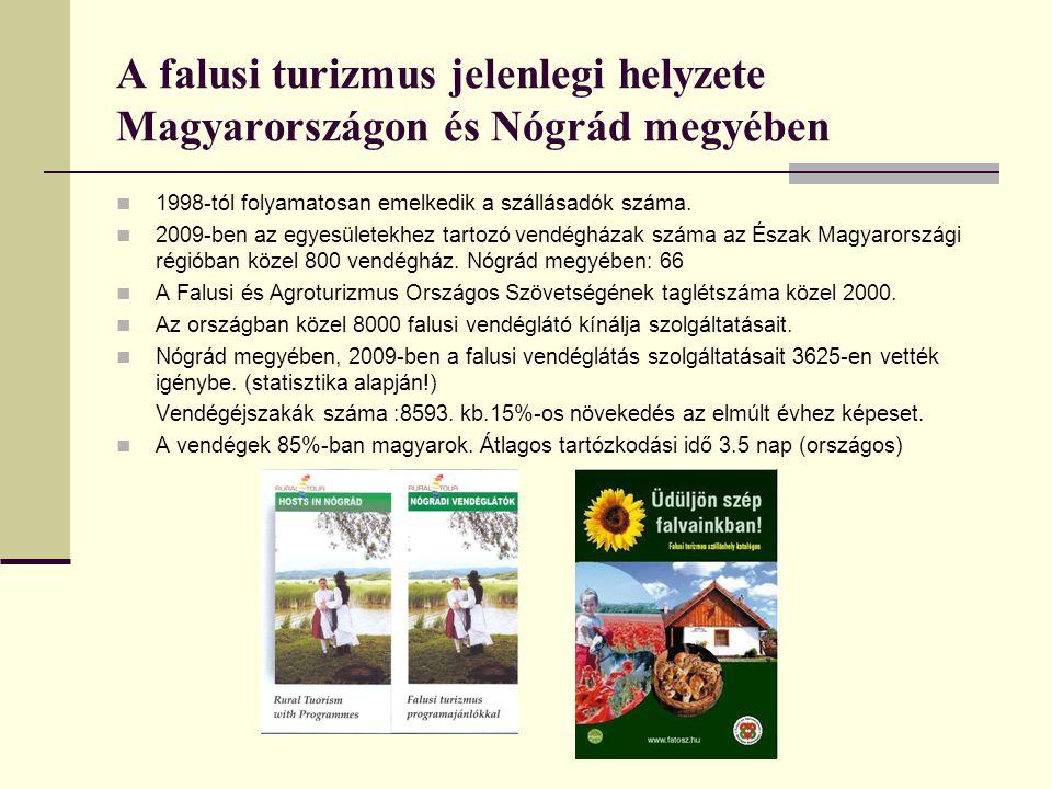 A falusi turizmus jelenlegi helyzete Magyarországon és Nógrád megyében 1998-tól folyamatosan emelkedik a szállásadók száma. 2009-ben az egyesületekhez