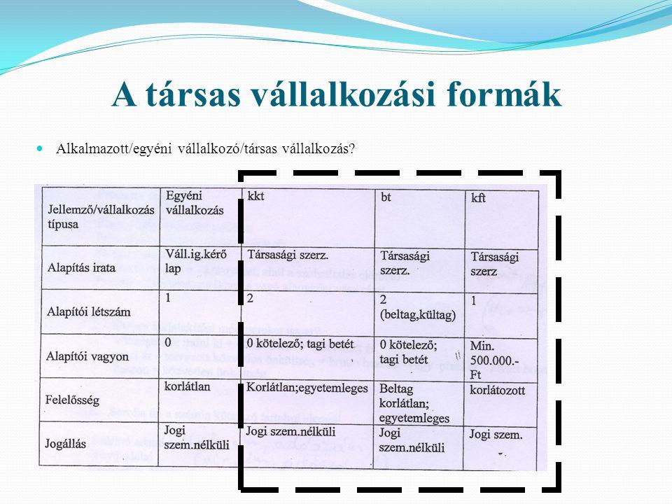 A társas vállalkozási formák Alkalmazott/egyéni vállalkozó/társas vállalkozás?