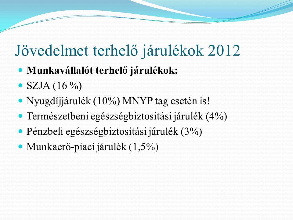 Jövedelmet terhelő járulékok 2012 Munkavállalót terhelő járulékok: SZJA (16 %) Nyugdíjjárulék (10%) MNYP tag esetén is! Természetbeni egészségbiztosít