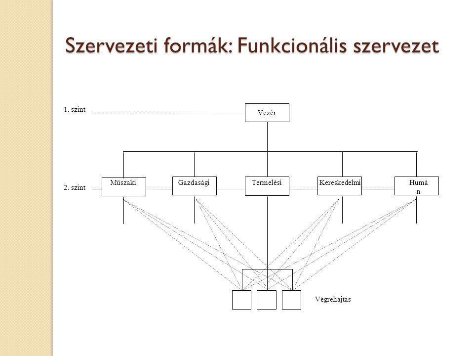 Szervezeti formák: Funkcionális szervezet 1.szint 2.