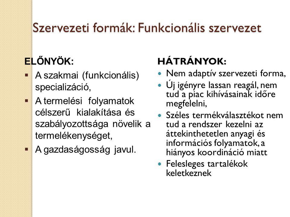 Szervezeti formák: Funkcionális szervezet HÁTRÁNYOK: Nem adaptív szervezeti forma, Új igényre lassan reagál, nem tud a piac kihívásainak időre megfelelni, Széles termékválasztékot nem tud a rendszer kezelni az áttekinthetetlen anyagi és információs folyamatok, a hiányos koordináció miatt Felesleges tartalékok keletkeznek ELŐNYÖK:  A szakmai (funkcionális) specializáció,  A termelési folyamatok célszerű kialakítása és szabályozottsága növelik a termelékenységet,  A gazdaságosság javul.