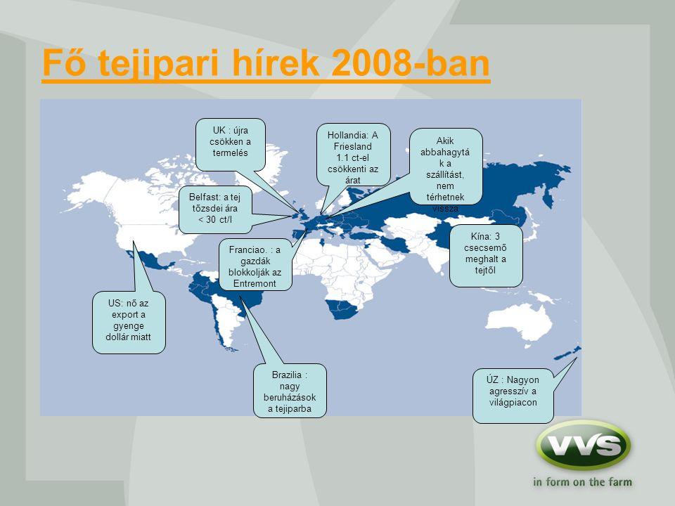 Fő tejipari hírek 2008-ban UK : újra csökken a termelés Hollandia: A Friesland 1.1 ct-el csökkenti az árat Belfast: a tej tőzsdei ára < 30 ct/l Franciao.