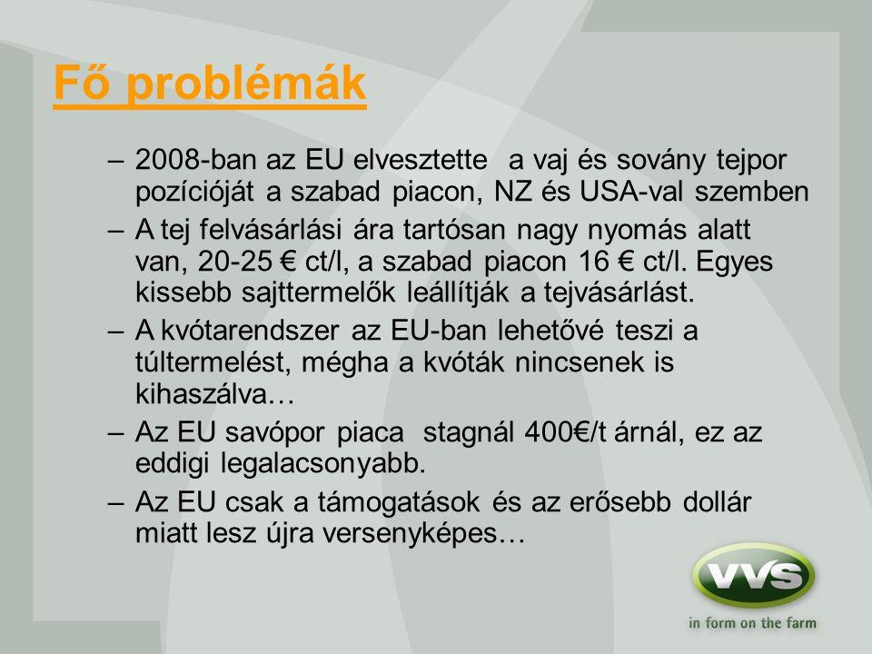 Fő problémák –2008-ban az EU elvesztette a vaj és sovány tejpor pozícióját a szabad piacon, NZ és USA-val szemben –A tej felvásárlási ára tartósan nagy nyomás alatt van, 20-25 € ct/l, a szabad piacon 16 € ct/l.