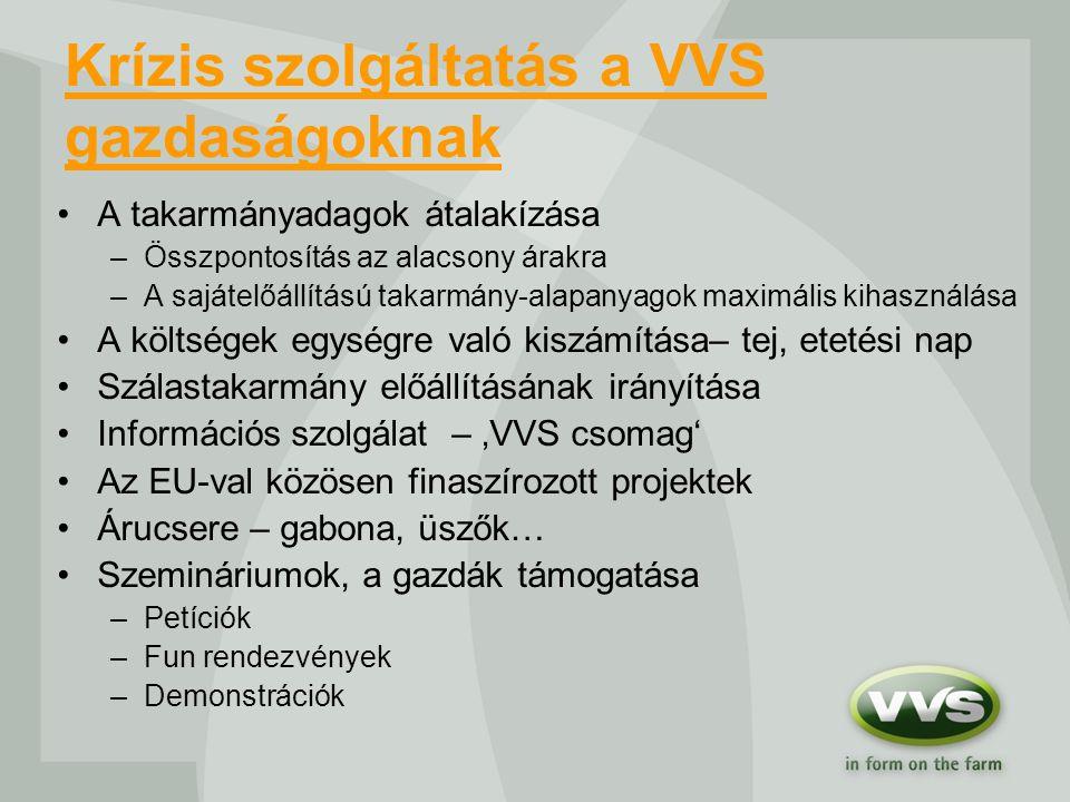 Krízis szolgáltatás a VVS gazdaságoknak A takarmányadagok átalakízása –Összpontosítás az alacsony árakra –A sajátelőállítású takarmány-alapanyagok maximális kihasználása A költségek egységre való kiszámítása– tej, etetési nap Szálastakarmány előállításának irányítása Információs szolgálat – 'VVS csomag' Az EU-val közösen finaszírozott projektek Árucsere – gabona, üszők… Szemináriumok, a gazdák támogatása –Petíciók –Fun rendezvények –Demonstrációk