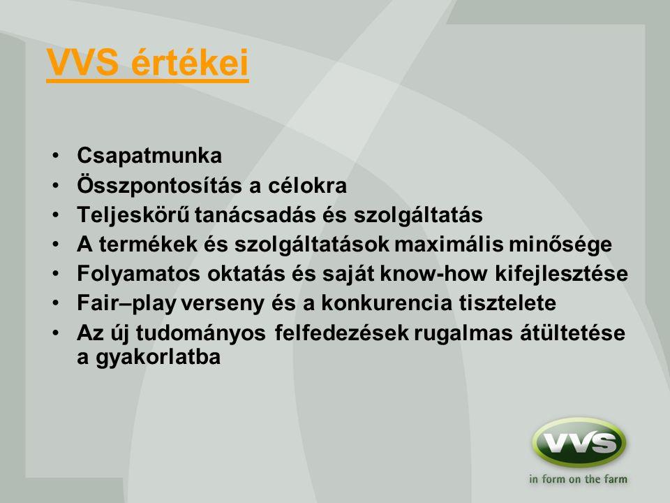VVS számokban Magáncég – 2 tulajdonos – természetes személy 40 éves hagyomány Forgalom: 10,8M Euro 2008-ban 3 leányvállalat Termelés: >8 000T premix és ásványi takarmány évente Csehországban 33 alkalmazott Több mint 200 jelentős ügyfél A központ Csehország keleti részén található, 25km- re Lengyelországtól és 150km-re Szlovákiától A céget 2 bank is finanszírozza