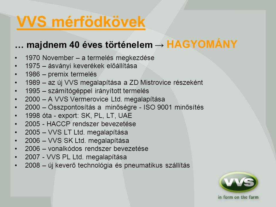 1970 November – a termelés megkezdése 1975 – ásványi keverékek előállítása 1986 – premix termelés 1989 – az új VVS megalapítása a ZD Mistrovice részeként 1995 – számítógéppel irányított termelés 2000 – A VVS Vermerovice Ltd.