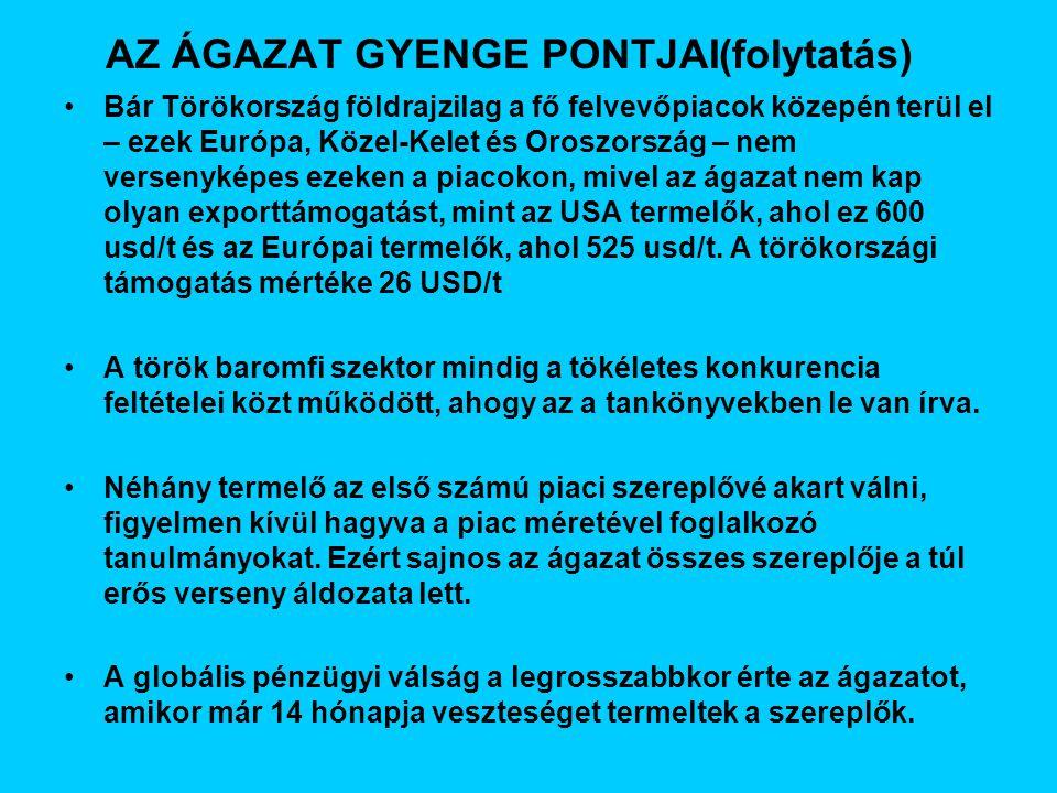 AZ ÁGAZAT GYENGE PONTJAI(folytatás) Bár Törökország földrajzilag a fő felvevőpiacok közepén terül el – ezek Európa, Közel-Kelet és Oroszország – nem versenyképes ezeken a piacokon, mivel az ágazat nem kap olyan exporttámogatást, mint az USA termelők, ahol ez 600 usd/t és az Európai termelők, ahol 525 usd/t.