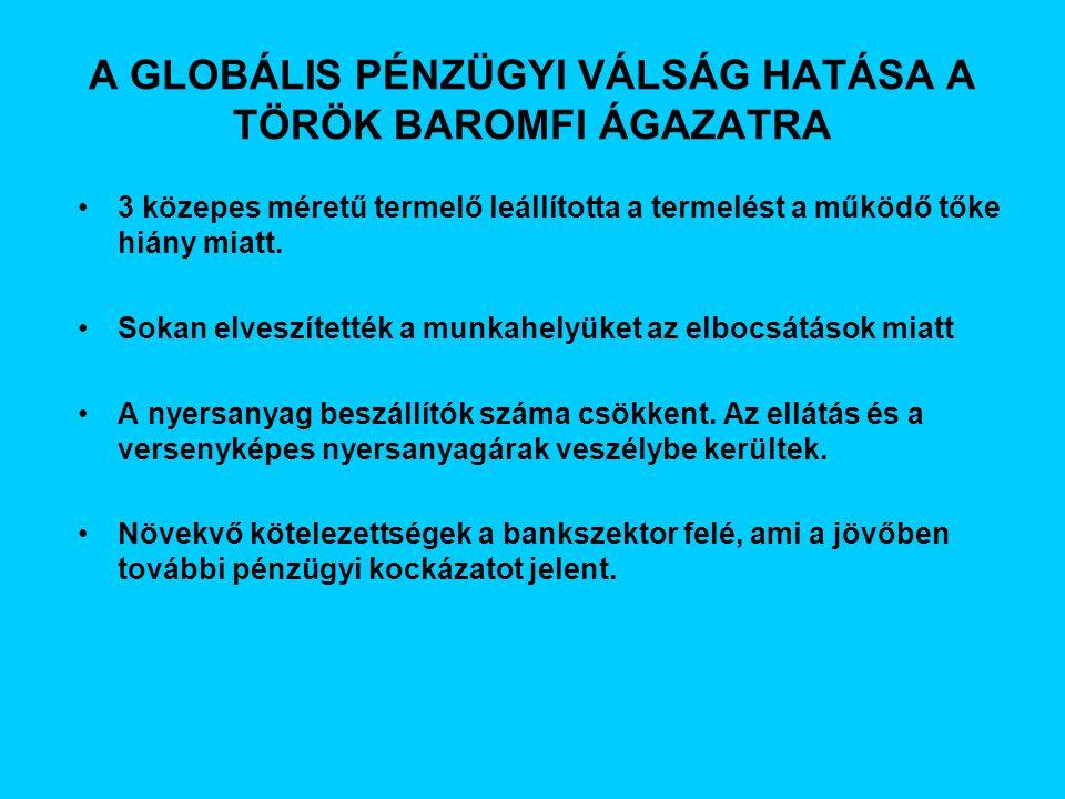 A GLOBÁLIS PÉNZÜGYI VÁLSÁG HATÁSA A TÖRÖK BAROMFI ÁGAZATRA 3 közepes méretű termelő leállította a termelést a működő tőke hiány miatt.