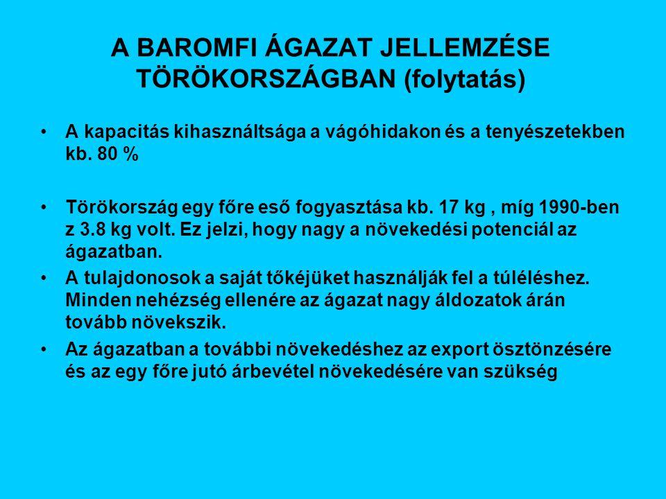 A BAROMFI ÁGAZAT JELLEMZÉSE TÖRÖKORSZÁGBAN (folytatás) A kapacitás kihasználtsága a vágóhidakon és a tenyészetekben kb.