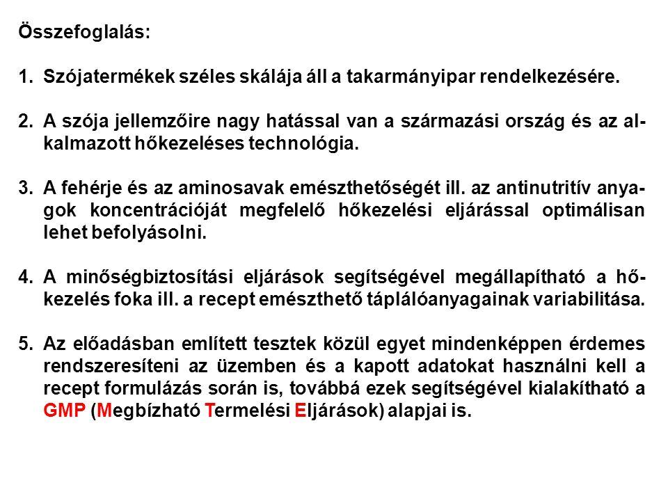 Összefoglalás: 1.Szójatermékek széles skálája áll a takarmányipar rendelkezésére.