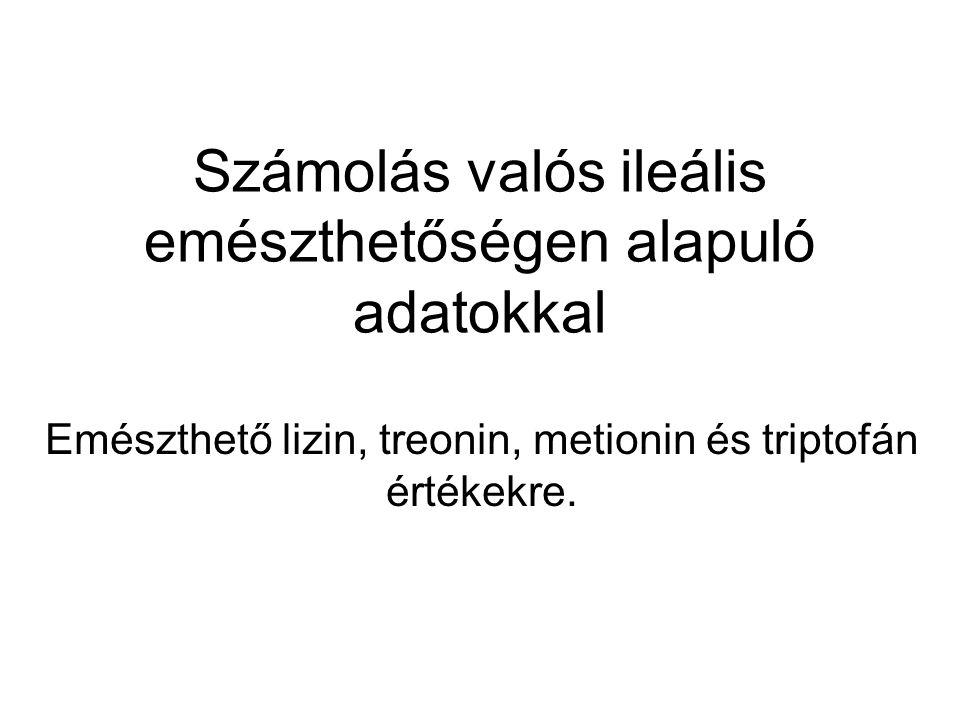 Számolás valós ileális emészthetőségen alapuló adatokkal Emészthető lizin, treonin, metionin és triptofán értékekre.
