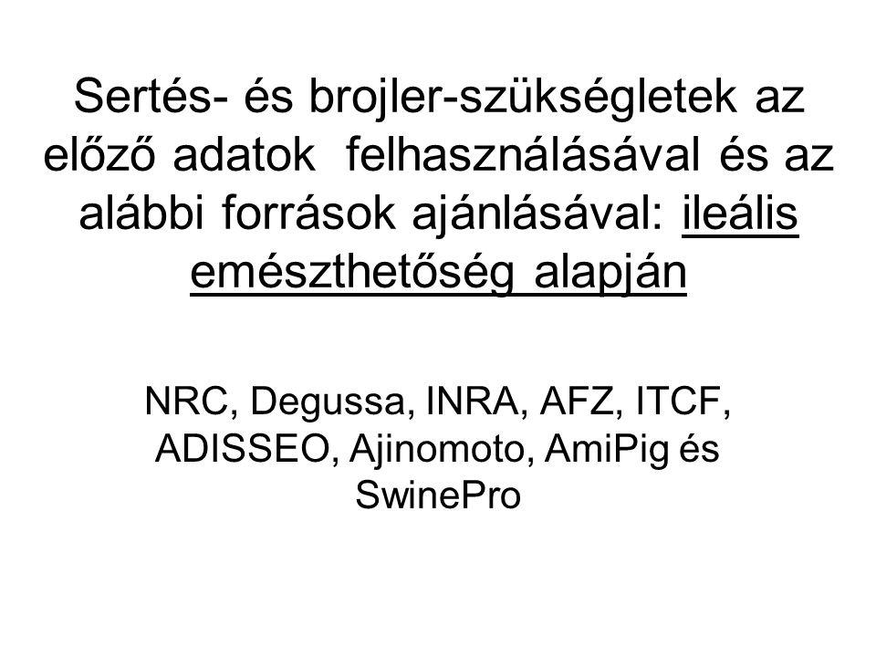 Sertés- és brojler-szükségletek az előző adatok felhasználásával és az alábbi források ajánlásával: ileális emészthetőség alapján NRC, Degussa, INRA, AFZ, ITCF, ADISSEO, Ajinomoto, AmiPig és SwinePro