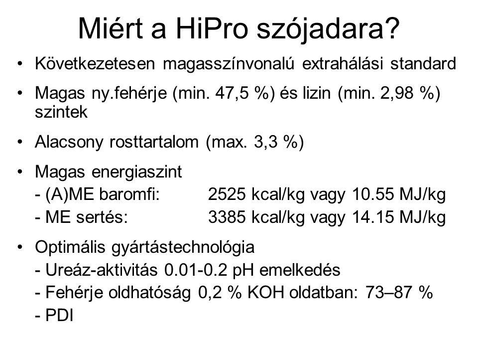 Miért a HiPro szójadara. Következetesen magasszínvonalú extrahálási standard Magas ny.fehérje (min.
