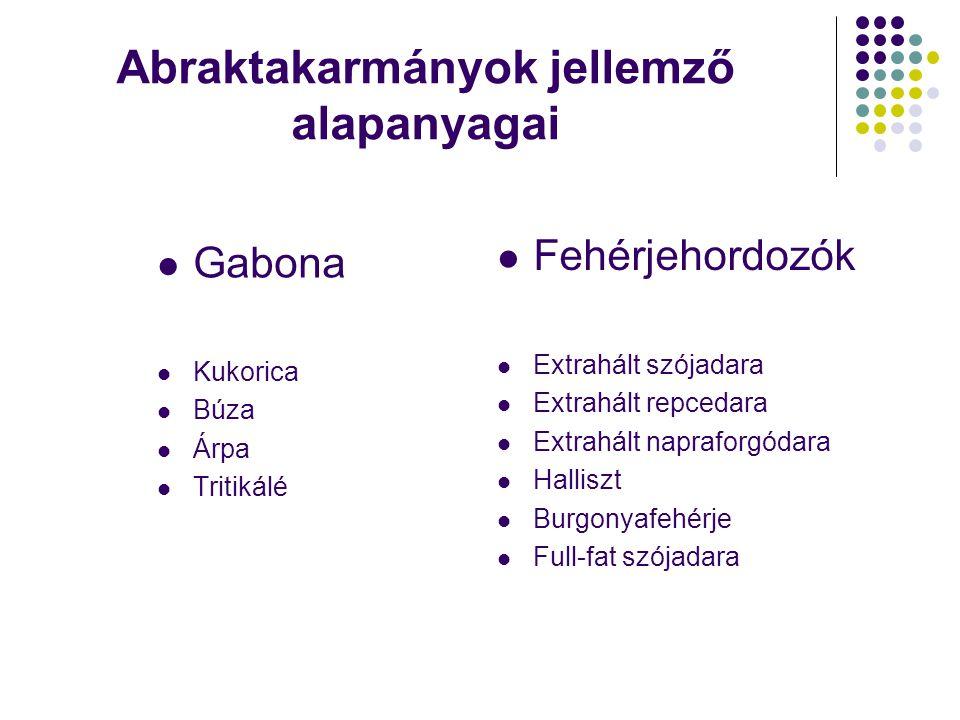 Abraktakarmányok jellemző alapanyagai Gabona Kukorica Búza Árpa Tritikálé Fehérjehordozók Extrahált szójadara Extrahált repcedara Extrahált napraforgó