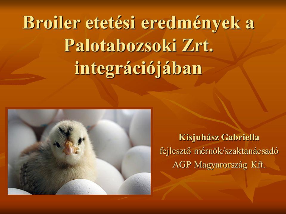 Broiler etetési eredmények a Palotabozsoki Zrt. integrációjában Kisjuhász Gabriella fejlesztő mérnök/szaktanácsadó AGP Magyarország Kft.