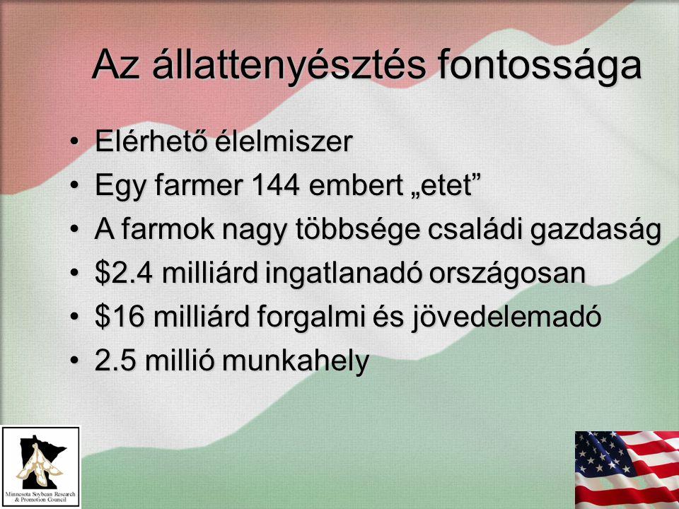 """Az állattenyésztés fontossága Elérhető élelmiszerElérhető élelmiszer Egy farmer 144 embert """"etet Egy farmer 144 embert """"etet A farmok nagy többsége családi gazdaságA farmok nagy többsége családi gazdaság $2.4 milliárd ingatlanadó országosan$2.4 milliárd ingatlanadó országosan $16 milliárd forgalmi és jövedelemadó$16 milliárd forgalmi és jövedelemadó 2.5 millió munkahely2.5 millió munkahely"""
