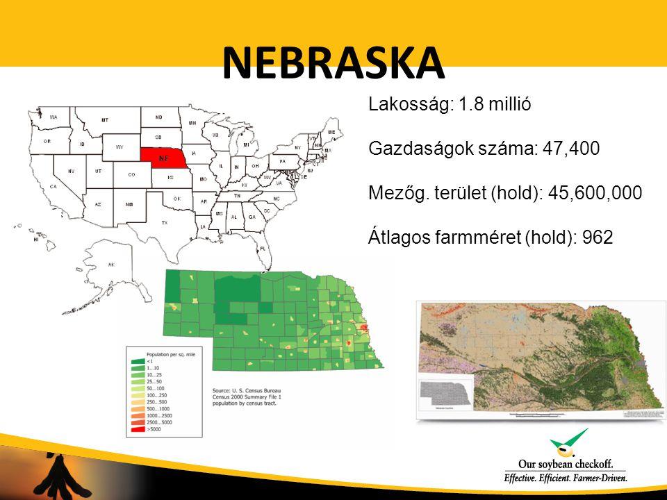 NEBRASKA Lakosság: 1.8 millió Gazdaságok száma: 47,400 Mezőg. terület (hold): 45,600,000 Átlagos farmméret (hold): 962