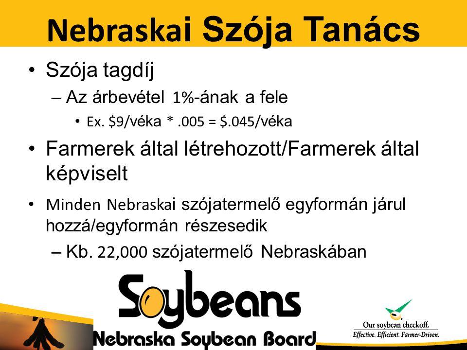 Nebraska i Szója Tanács Szója tagdíj –Az árbevétel 1% -ának a fele Ex. $9/ véka *.005 = $.045/ véka Farmerek által létrehozott/Farmerek által képvisel