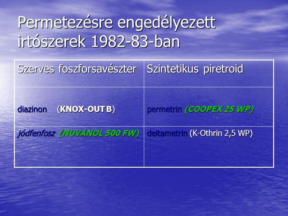 Permetezésre engedélyezett irtószerek 1982-83-ban Szerves foszforsavészter Szintetikus piretroid diazinon (KNOX-OUT B) permetrin (COOPEX 25 WP) jódfenfosz (NUVANOL 500 FW) deltametrin (K-Othrin 2,5 WP)