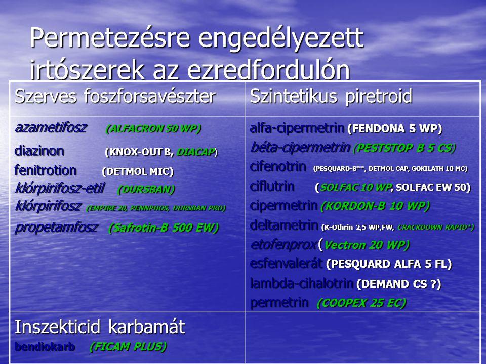 Permetezésre engedélyezett irtószerek az ezredfordulón Szerves foszforsavészter Szintetikus piretroid azametifosz (ALFACRON 50 WP) diazinon (KNOX-OUT B, DIACAP) fenitrotion (DETMOL MIC) klórpirifosz-etil (DURSBAN) klórpirifosz (EMPIRE 20, PENNPHOS, DURSBAN PRO) propetamfosz (Safrotin-B 500 EW) alfa-cipermetrin (FENDONA 5 WP) béta-cipermetrin (PESTSTOP B 5 CS) cifenotrin (PESQUARD-B**, DETMOL CAP, GOKILATH 10 MC) ciflutrin (SOLFAC 10 WP, SOLFAC EW 50) cipermetrin (KORDON-B 10 WP) deltametrin (K-Othrin 2,5 WP,FW, CRACKDOWN RAPID*) etofenprox ( Vectron 20 WP) esfenvalerát (PESQUARD ALFA 5 FL) lambda-cihalotrin (DEMAND CS ?) permetrin (COOPEX 25 EC) Inszekticid karbamát bendiokarb (FICAM PLUS)