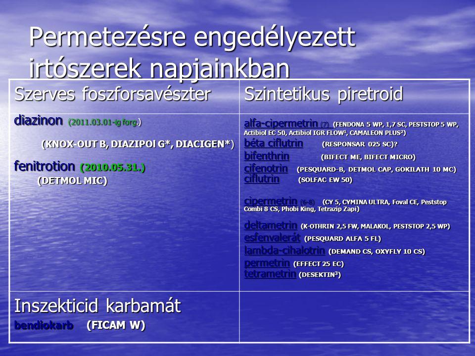 Permetezésre engedélyezett irtószerek napjainkban Szerves foszforsavészter Szintetikus piretroid diazinon (2011.03.01-ig forg.) (KNOX-OUT B, DIAZIPOl G*, DIACIGEN*) (KNOX-OUT B, DIAZIPOl G*, DIACIGEN*) fenitrotion (2010.05.31.) (DETMOL MIC) (DETMOL MIC) alfa-cipermetrin (7) (FENDONA 5 WP, 1,7 SC, PESTSTOP 5 WP, Actibiol EC 50, Actibiol IGR FLOW 1, CAMALEON PLUS 2 ) béta ciflutrin (RESPONSAR 025 SC).