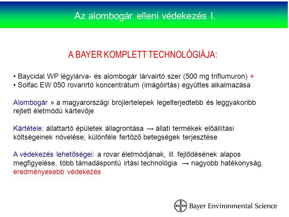 Az alombogár elleni védekezés I. A BAYER KOMPLETT TECHNOLÓGIÁJA: Baycidal WP légylárva- és alombogár lárvairtó szer (500 mg triflumuron) + Solfac EW 0