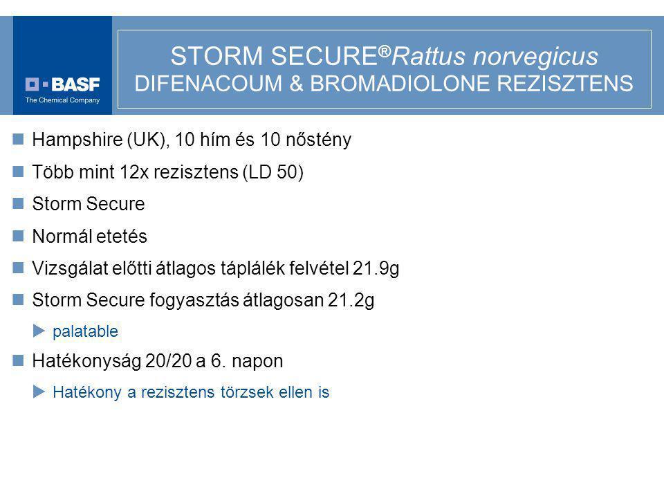 STORM SECURE ® Rattus norvegicus DIFENACOUM & BROMADIOLONE REZISZTENS Hampshire (UK), 10 hím és 10 nőstény Több mint 12x rezisztens (LD 50) Storm Secu