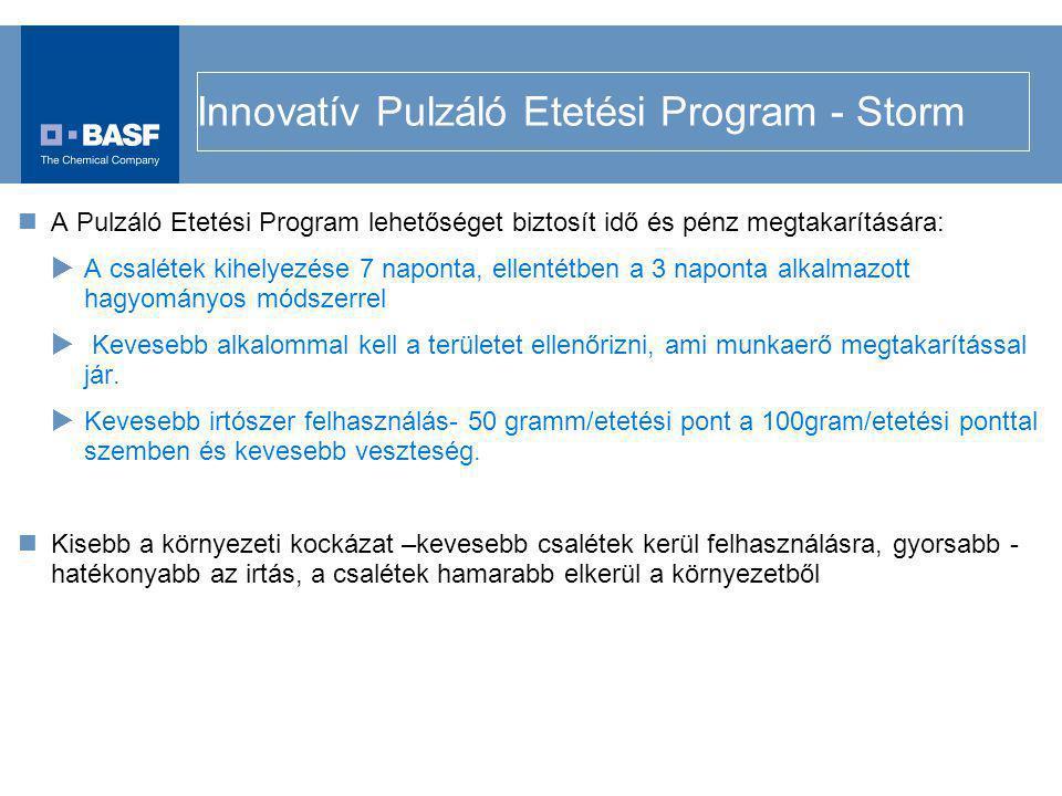 Innovatív Pulzáló Etetési Program - Storm A Pulzáló Etetési Program lehetőséget biztosít idő és pénz megtakarítására:  A csalétek kihelyezése 7 napon