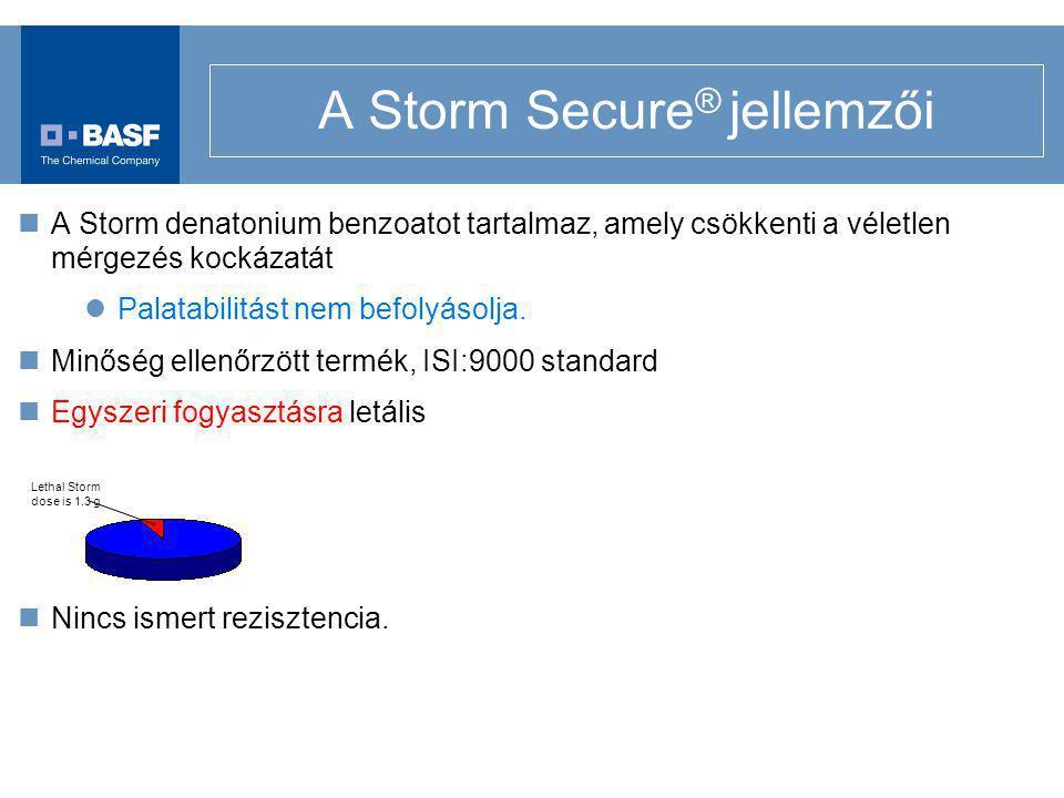 A Storm Secure ® jellemzői A Storm denatonium benzoatot tartalmaz, amely csökkenti a véletlen mérgezés kockázatát Palatabilitást nem befolyásolja. Min