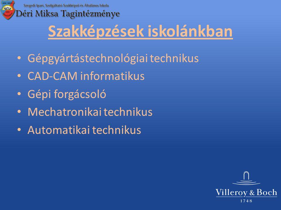 Szakképzések iskolánkban Gépgyártástechnológiai technikus CAD-CAM informatikus Gépi forgácsoló Mechatronikai technikus Automatikai technikus
