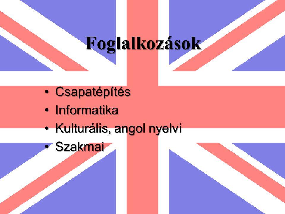 Foglalkoz á sok CsapatépítésCsapatépítés InformatikaInformatika Kulturális, angol nyelviKulturális, angol nyelvi SzakmaiSzakmai
