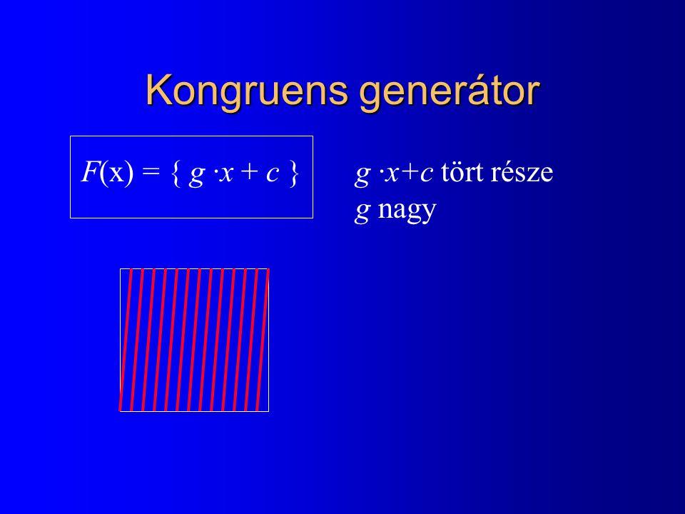Kongruens generátor F(x) = { g ·x + c }g ·x+c tört része g nagy
