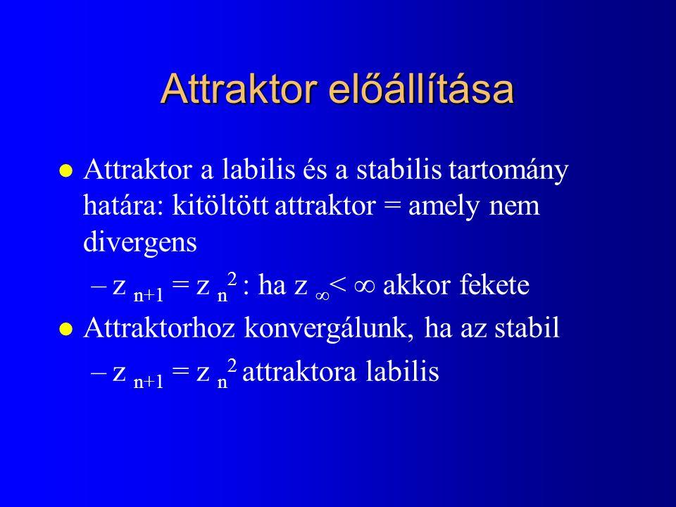 Attraktor előállítása l Attraktor a labilis és a stabilis tartomány határa: kitöltött attraktor = amely nem divergens –z n+1 = z n 2 : ha z  <  akkor fekete l Attraktorhoz konvergálunk, ha az stabil –z n+1 = z n 2 attraktora labilis