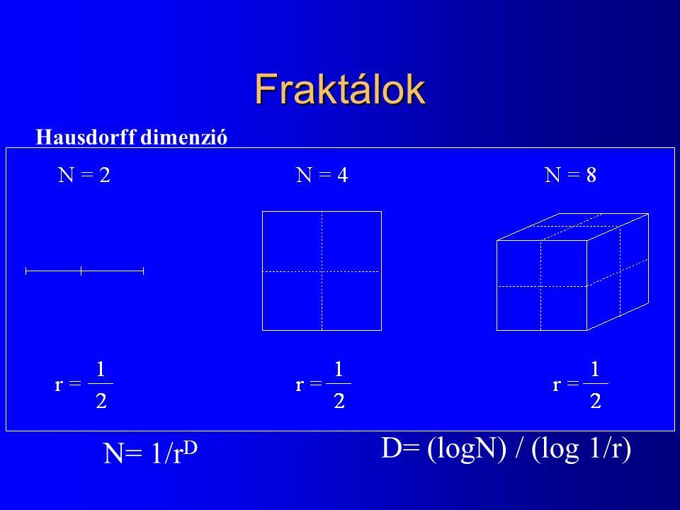 Fraktálok Hausdorff dimenzió N= 1/r D D= (logN) / (log 1/r)