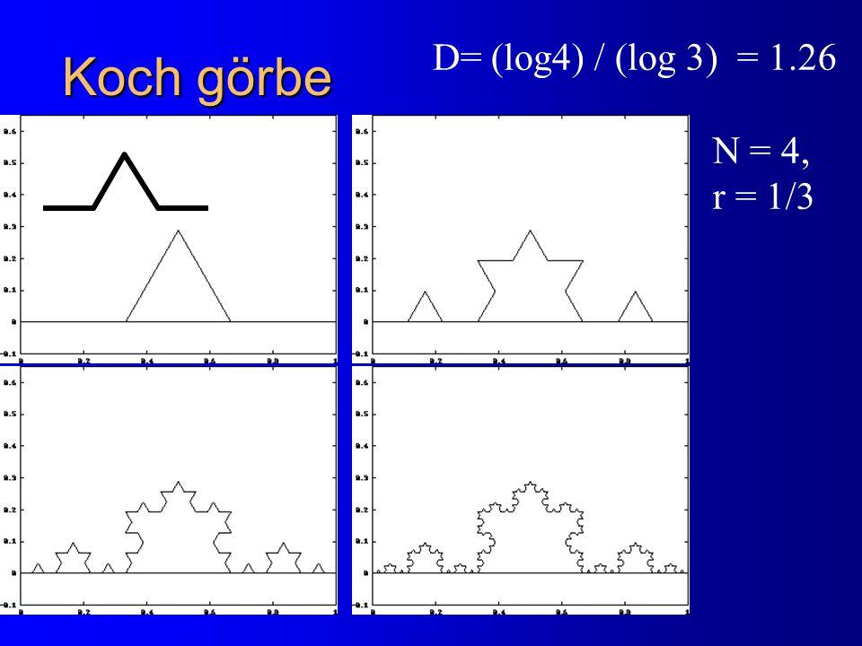 Nem önhasonló objektumok dimenziója Vonalzó ( l ) db l 1 r =1/3N = 4 r 2 N 2 r m N m Hossz( l ) = l db = l N m = l (1/r D ) m = = l (1/r m ) D = 1/ l D -1 D = - log Hossz( l ) / log l + 1