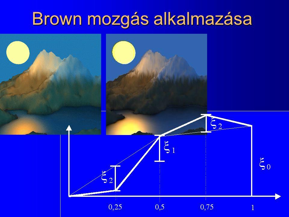 Inverz iterációs módszer H = F(H)  H = F -1 (H) z n+1 = z n 2 z n+1 =   z n r n+1 =  r n  n+1 =  n /2 + {0,1}·  1 r n  1  n  {0,1}.{0,1}{0,1}...