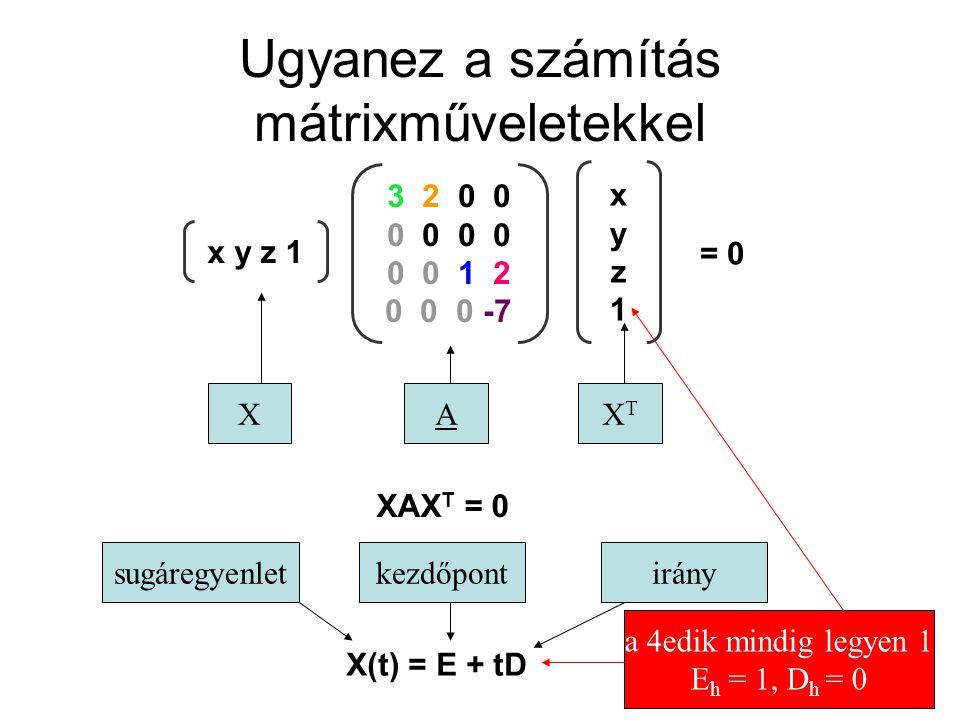 Ugyanez a számítás mátrixműveletekkel 3 2 0 0 0 0 0 0 1 2 0 0 0 -7 x y z 1 xyz1xyz1 = 0 XXTXT A XAX T = 0 X(t) = E + tD sugáregyenletkezdőpontirány a 4edik mindig legyen 1 E h = 1, D h = 0