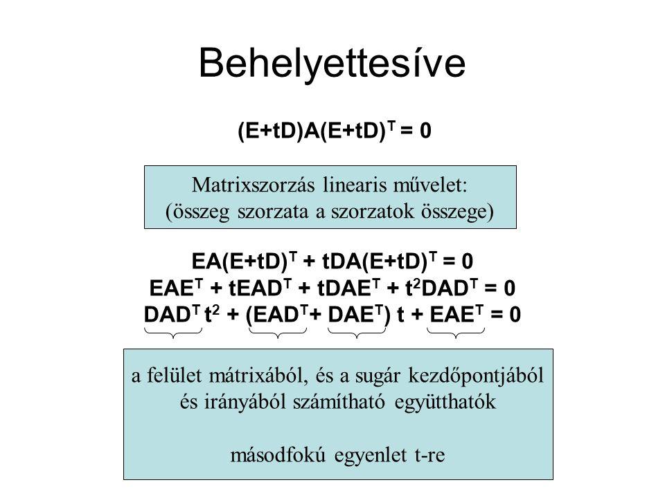 Behelyettesíve (E+tD)A(E+tD) T = 0 Matrixszorzás linearis művelet: (összeg szorzata a szorzatok összege) EA(E+tD) T + tDA(E+tD) T = 0 EAE T + tEAD T + tDAE T + t 2 DAD T = 0 DAD T t 2 + (EAD T + DAE T ) t + EAE T = 0 a felület mátrixából, és a sugár kezdőpontjából és irányából számítható együtthatók másodfokú egyenlet t-re