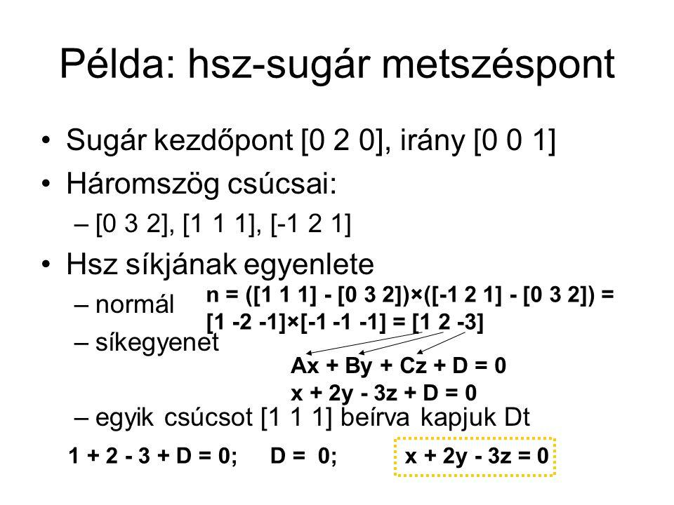 Példa: hsz-sugár metszéspont Sugár kezdőpont [0 2 0], irány [0 0 1] Háromszög csúcsai: –[0 3 2], [1 1 1], [-1 2 1] Hsz síkjának egyenlete –normál –síkegyenet –egyik csúcsot [1 1 1] beírva kapjuk Dt n = ([1 1 1] - [0 3 2])×([-1 2 1] - [0 3 2]) = [1 -2 -1]×[-1 -1 -1] = [1 2 -3] Ax + By + Cz + D = 0 x + 2y - 3z + D = 0 1 + 2 - 3 + D = 0;D = 0;x + 2y - 3z = 0