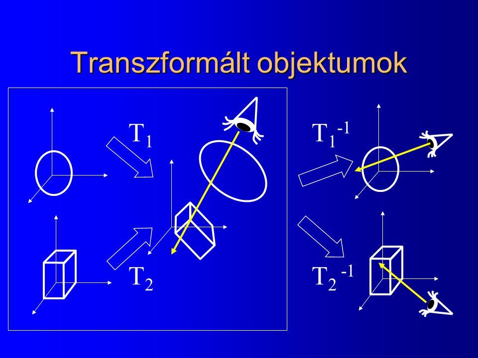 Transzformált objektumok T1T1 T2T2 T 1 -1 T 2 -1